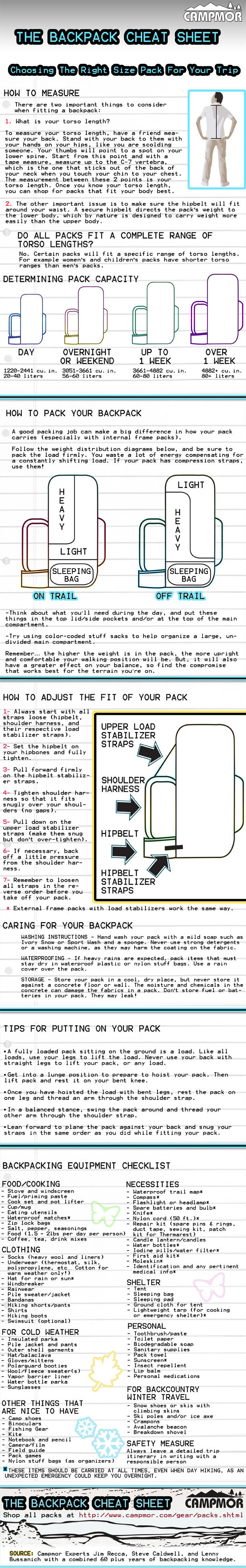 The Backpack Cheat Sheet | Campmor Outdoors